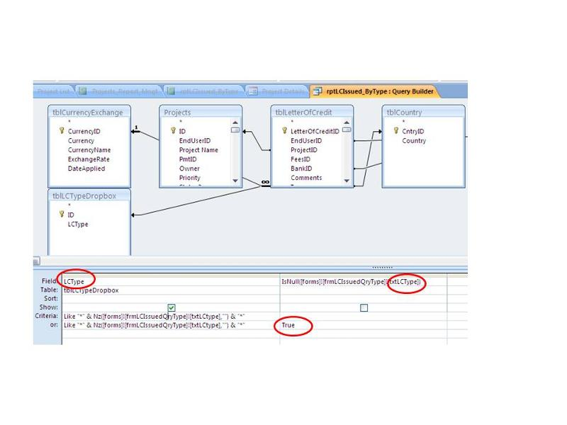 sql of report