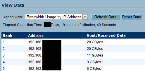 Log > Reports > IP Address