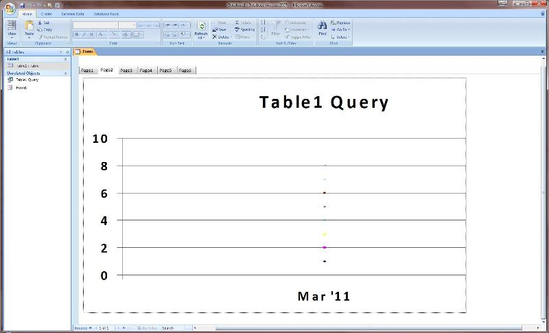 Tab 2, the chart has partial x axis, and no legend. where are they?