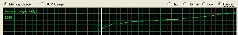 sIEve -memory usage