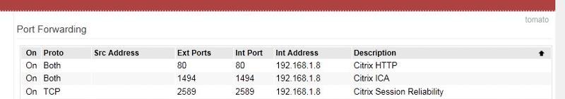 ports forwarding