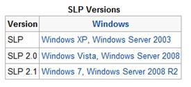 SLP Versions