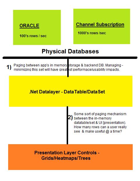 Basic Design overview