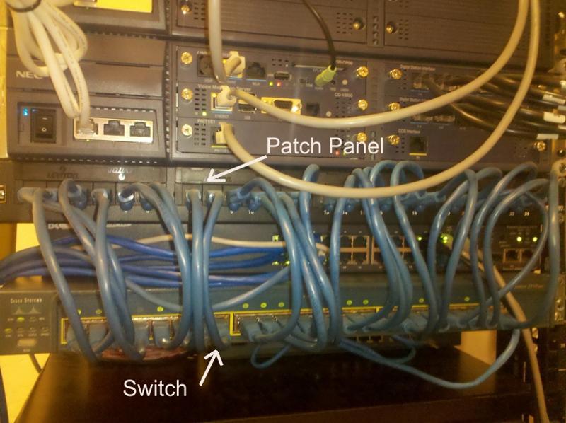patch & switch