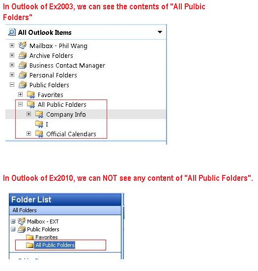 Outlook of Ex2010 can NOT see PF contents