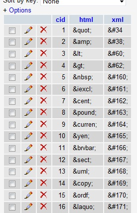 Screenshot of MySQL table