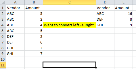 Want to automate to sum & consolidate columns A/B to D/E