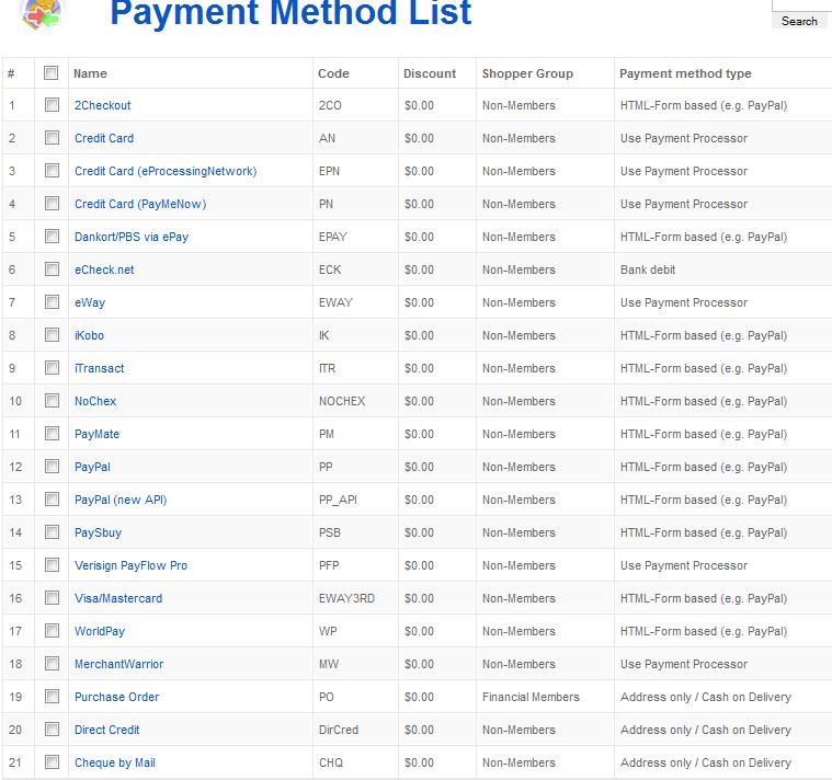 List of VM payment methods