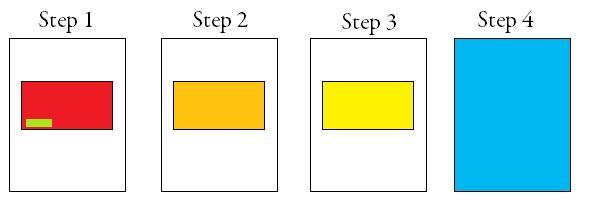 iframe steps