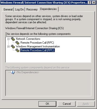 ICS Dependant Services
