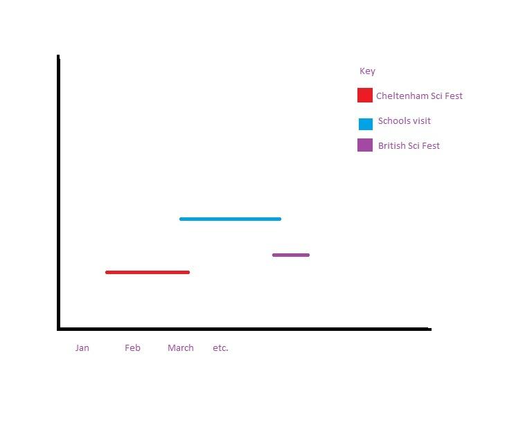 graph mockup