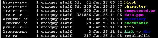Unix directory listing
