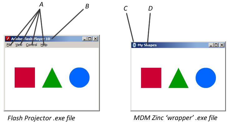 projector-vs-zinc