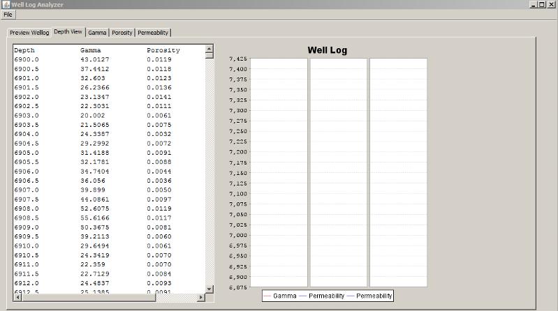 Screenshot of Plot not displaying series