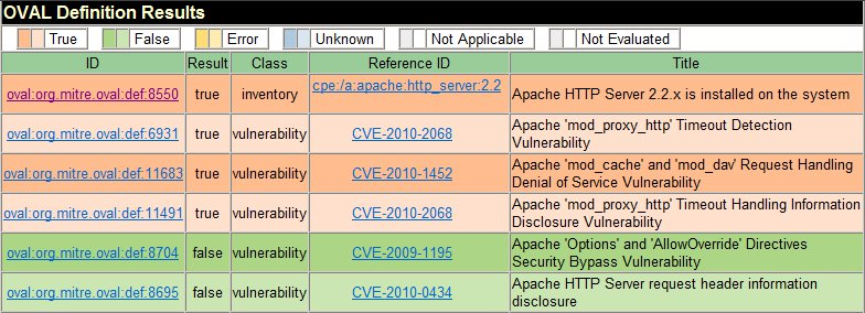 OVAL's Output from Apache Vulnerability Class