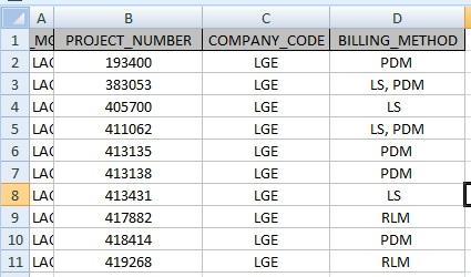 Excel Screenshot of Combined Data
