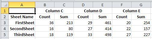 Summary sheet example