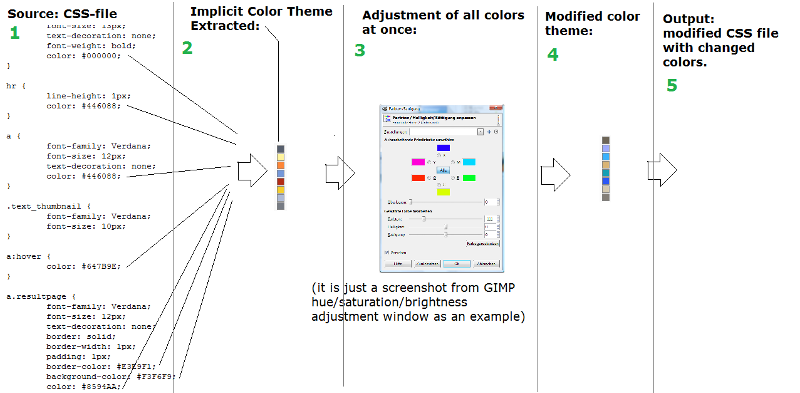 Adjusting implicit color theme in a CSS file