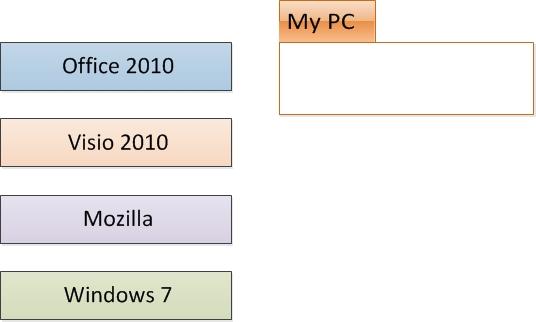 software list 1