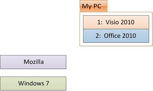 software list 2