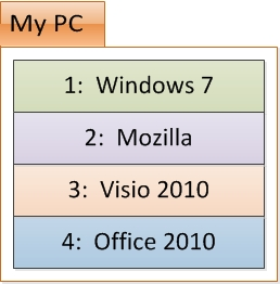 software list 3