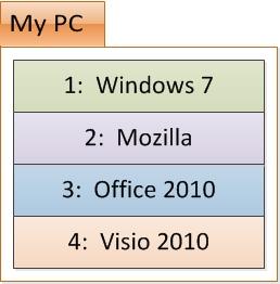 software list 4