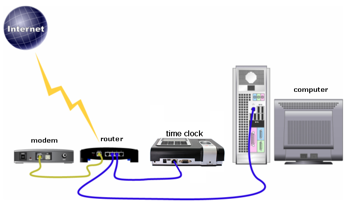 how to connect zkteco with pc