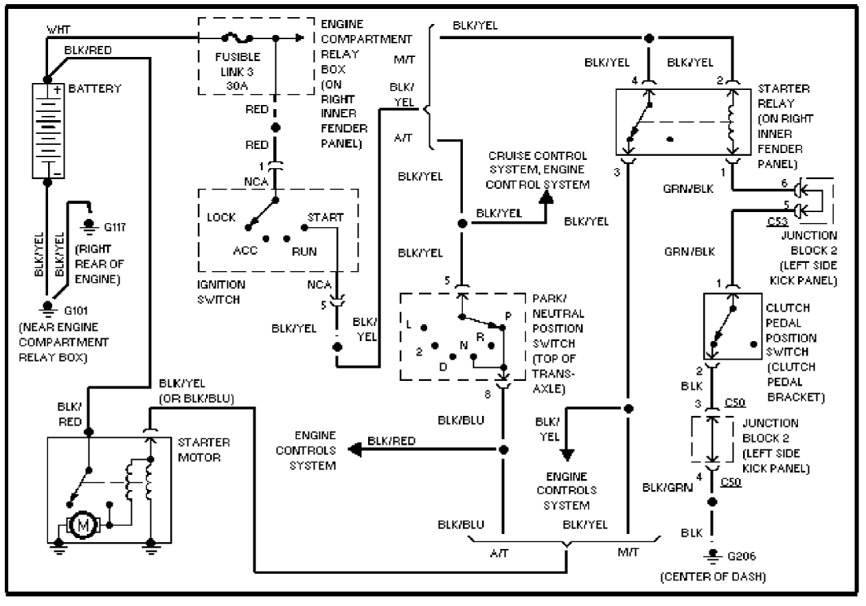 mitsubishi distributor wiring diagram accel points distributor wiring diagram
