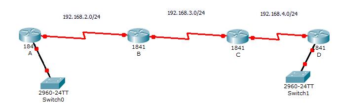 r-convergence