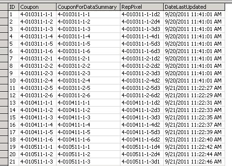 CouponForDataSummary Sample Data