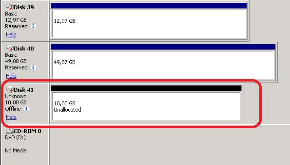 Unknown Offline Disk