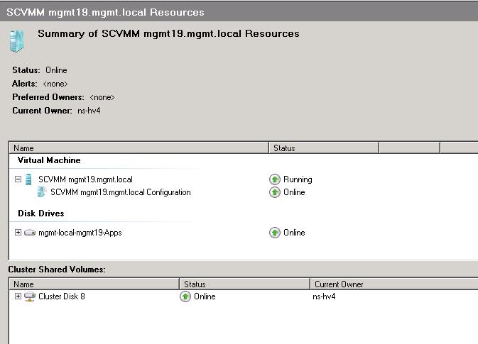 Virtual Machine Resources