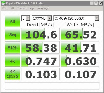 Crystal Disk Results (Original Config)