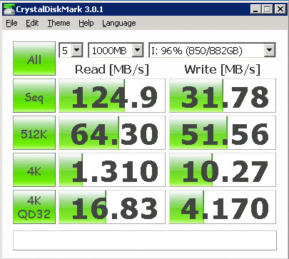 Crystal-Disk-Results--iSCSI-Host