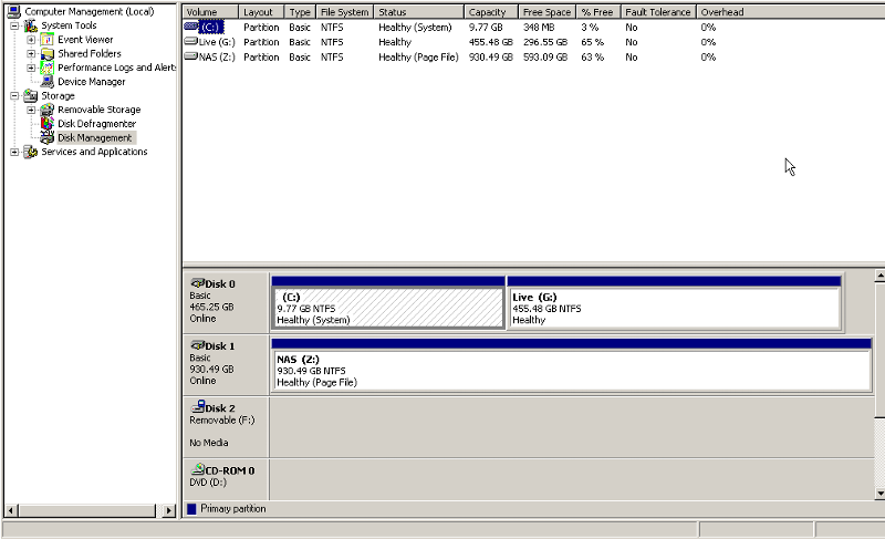 disk managment on my server