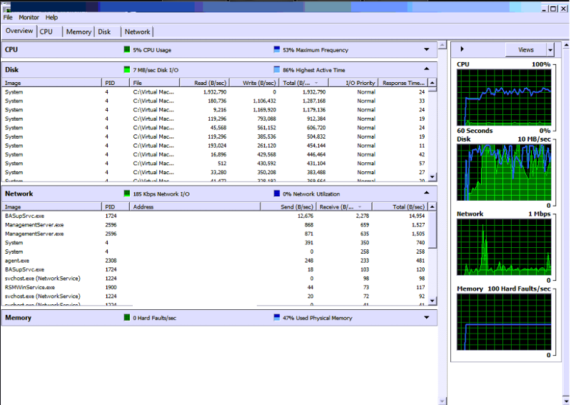 Hyper V Resource Monitor