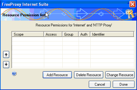 Permission List
