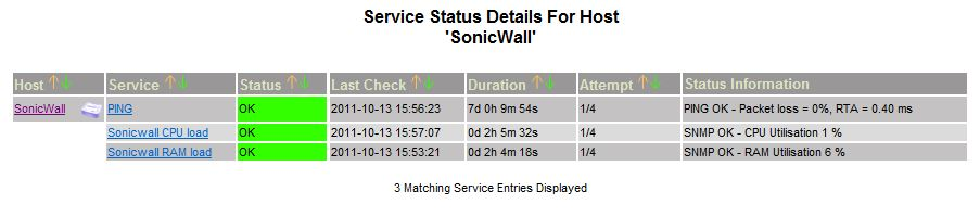 Sonicwall router/firewall monitoring with Nagios