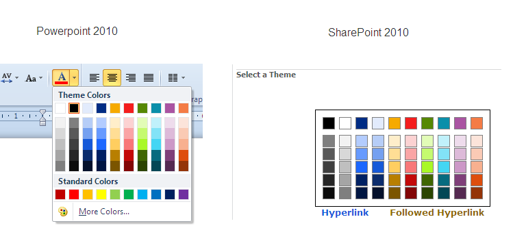 Color Palettes in SharePoint and PowerPoint