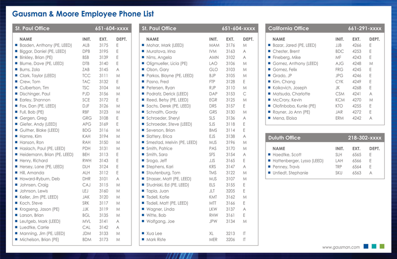 phone list example