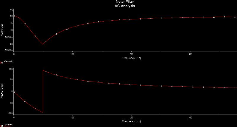 notchFilter-ac-analysis-linear