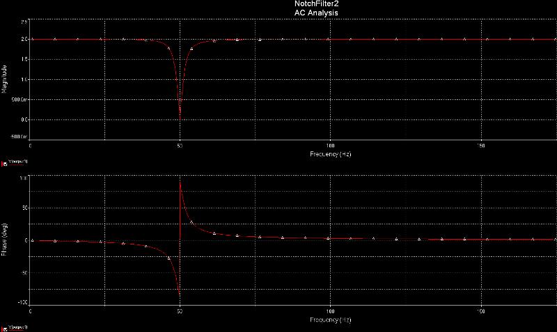 notchfilter2-output-at-98-percen