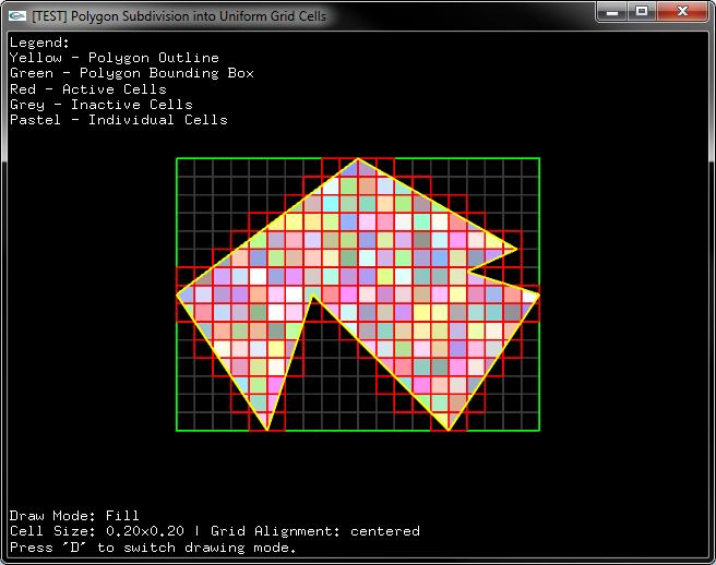 Polygon Subdivision/Tessellation into Uniform grid