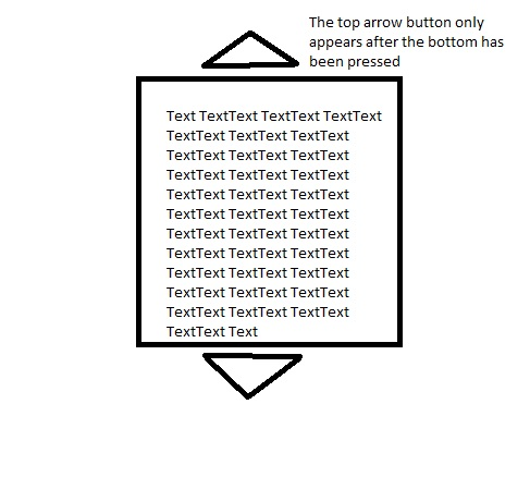 Scrollable text box with Javascript?