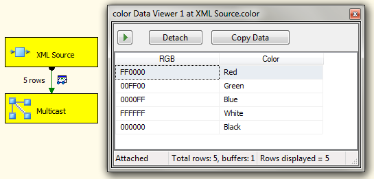 Testing the output of the XML Source through the Data Viewer