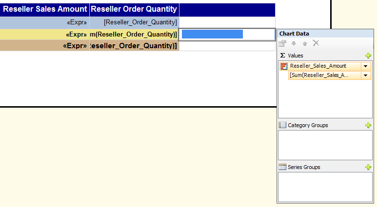 Data Bar: Chart Data with Reseller_Sales_Amount selected