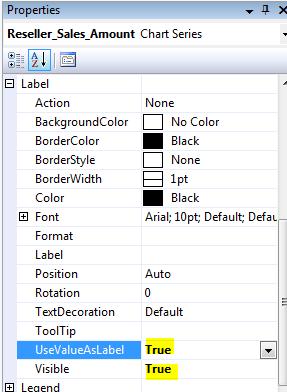 Chart Series properties: UseValueAsLabel