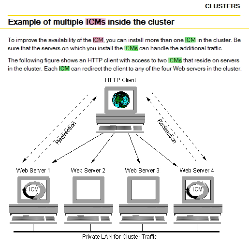 Example of multiple ICMs inside a cluster