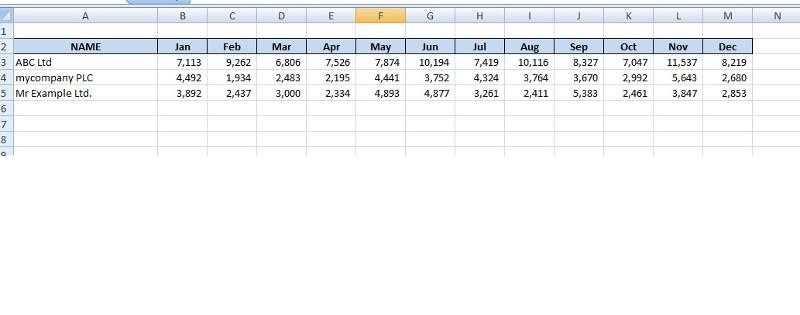excel macro to produce linear chart