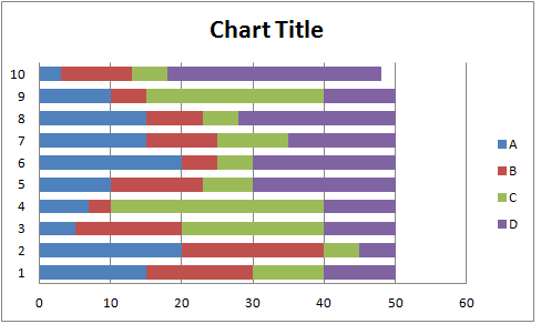 Current Chart Sample